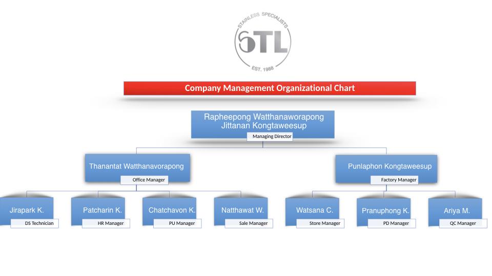company profile.001